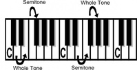 music,theory,tone,semi